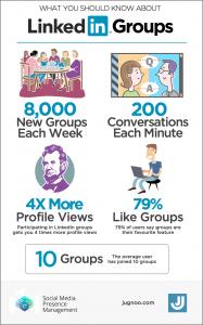 LinkedIn_INfo-Graphic-linkedingroups