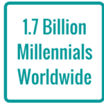 1-7-billion-millennials-worldwide