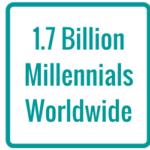 1-7-billion-millennials-worldwide